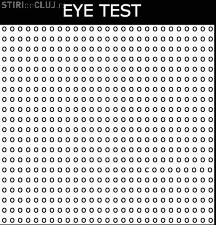 dacă aveți probleme de vedere
