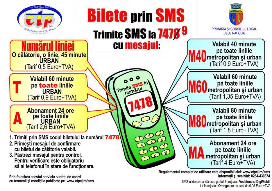 Record la CTP Cluj: 1.115.000 bilete cumpărate prin SMS. 10% numai în luna martie