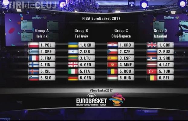 Vin GIGANȚII din baschet la Cluj: S-au stabilit adversarele României din grupa C la FIBA Eurobasket 2017