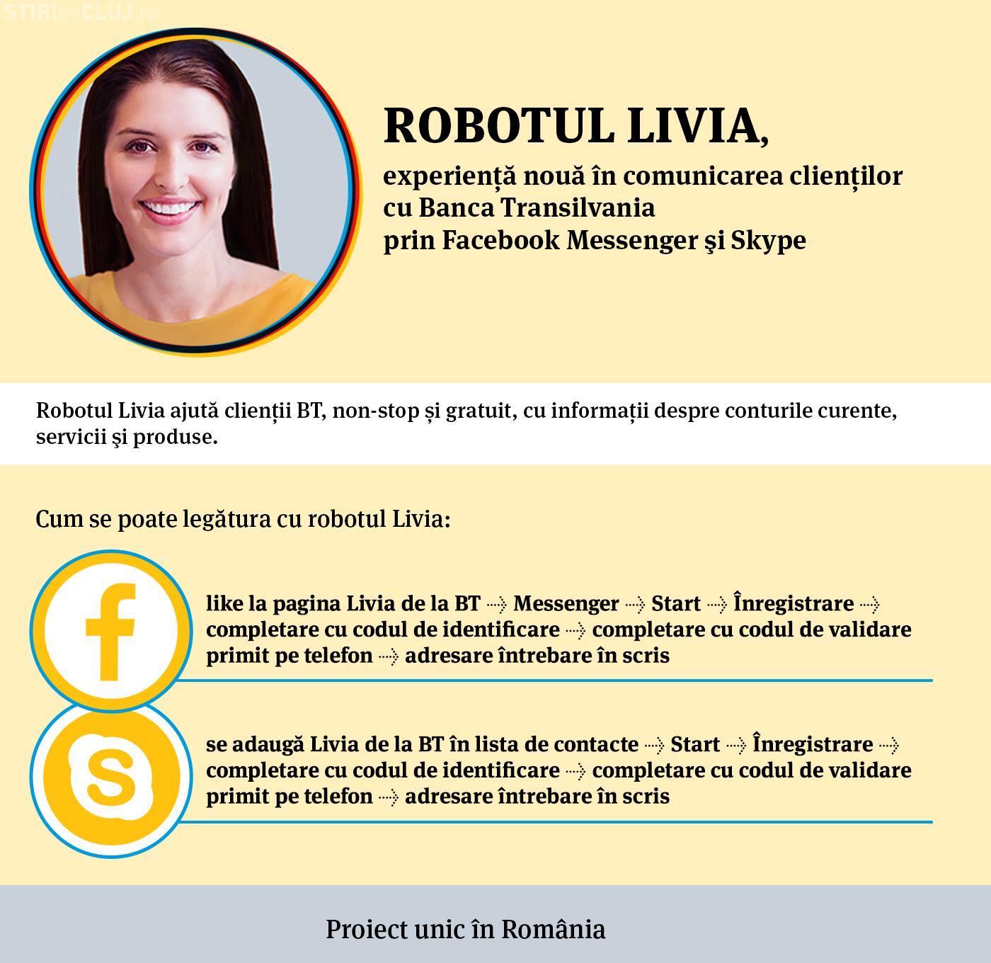 Banca Transilvania lansează robotul Livia, care oferă informații clienților