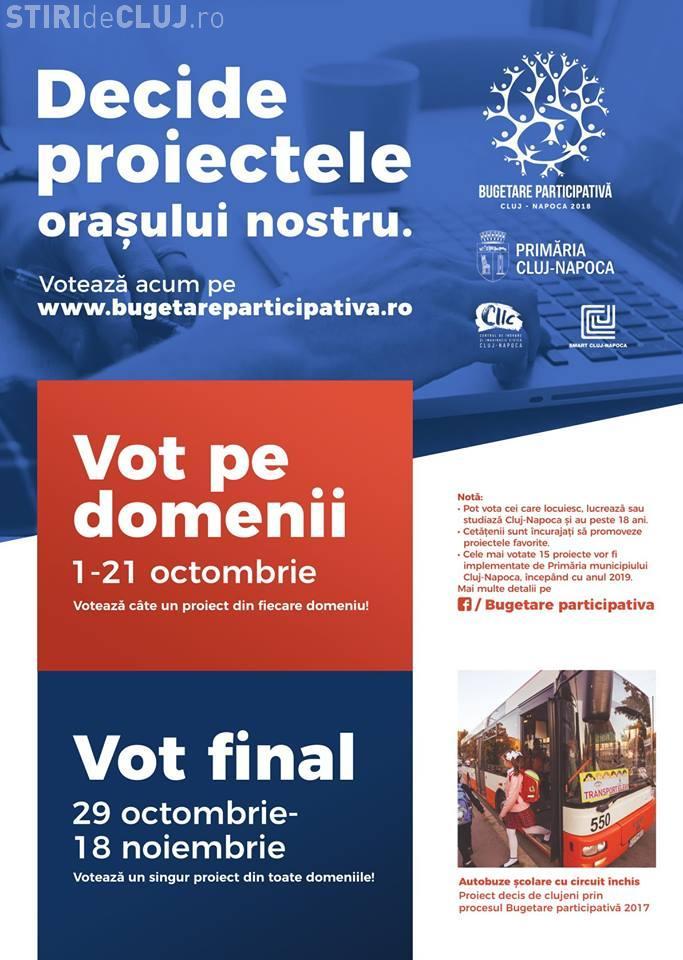A început prima etapă de vot în cadrul procesului de Bugetare participativa Cluj-Napoca 2018. Vezi cine poate vota