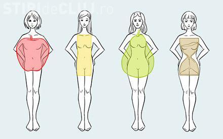 La ce boli ești predispusă în funcție de forma corpului