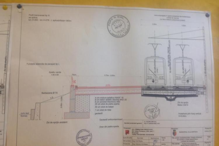 Ce s-a decis la dezbaterea privind betonarea malului Someșului pentru a se crea o bandă de circulație