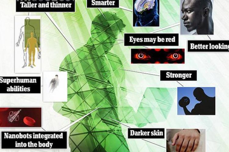 Cum vor arăta oamenii în 1.000 de ani VIDEO