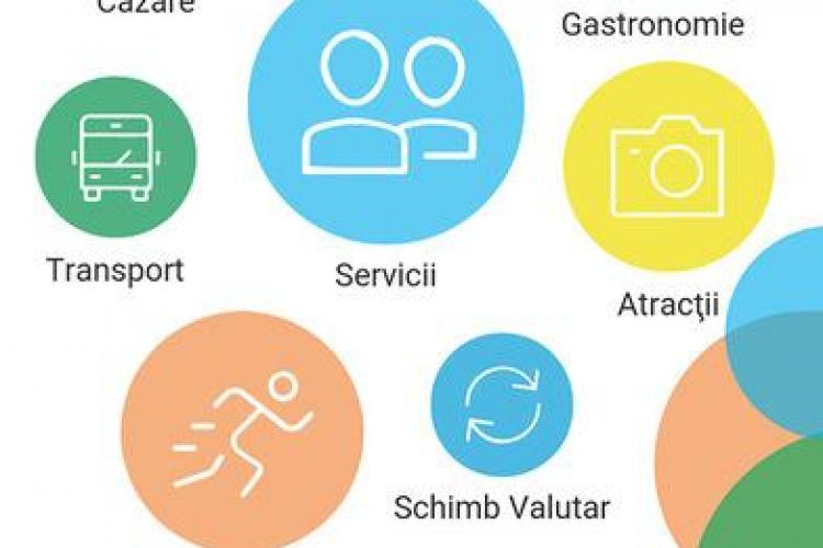 Aplicație în cinci limbi pentru turiștii care vor să viziteze Clujul. Ce informații utile oferă