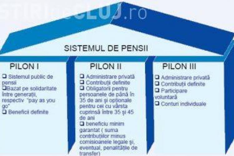 """Liviu Dragnea susține că desființarea pilonului II de pensii e """"o prostie!"""""""