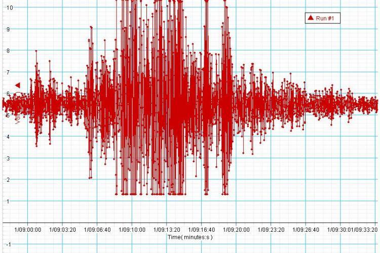Cutremure de pana la 7 grade Richter se pot produce in urmatoarea perioada in Romania, potrivit specialistilor