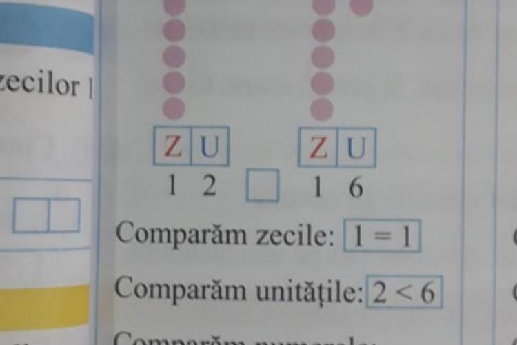 Probleme și la manualul de matematică de clasa I: 12 este mai mare decât 16
