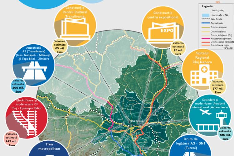 Voteză AICI cum să cheltuie Clujul 1,5 miliarde de euro. Top proiecte ce pot fi VOTATE