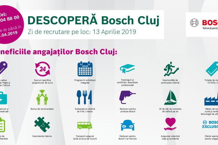 Descoperă Bosch Cluj! Bosch te invită la Ziua Recrutării în 13 Aprilie