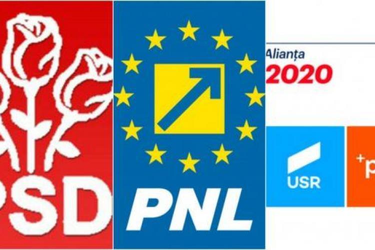Rezultate oficiale parţiale BEC: PNL - 27,07% , PSD - 23,59% , USR-PLUS - 19,99%