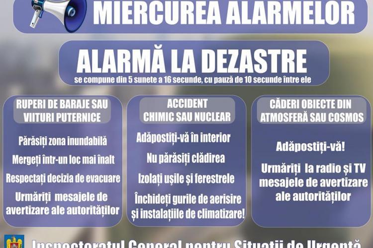 ATENȚIE! Sună alarmele, miercuri dimineață, la Cluj