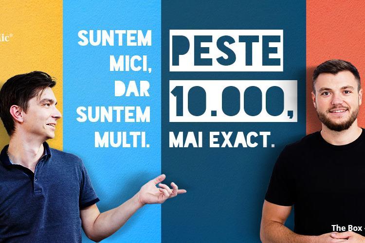10.000 firme mici cu peste 20.000 de angajați finanțate prin BT Mic