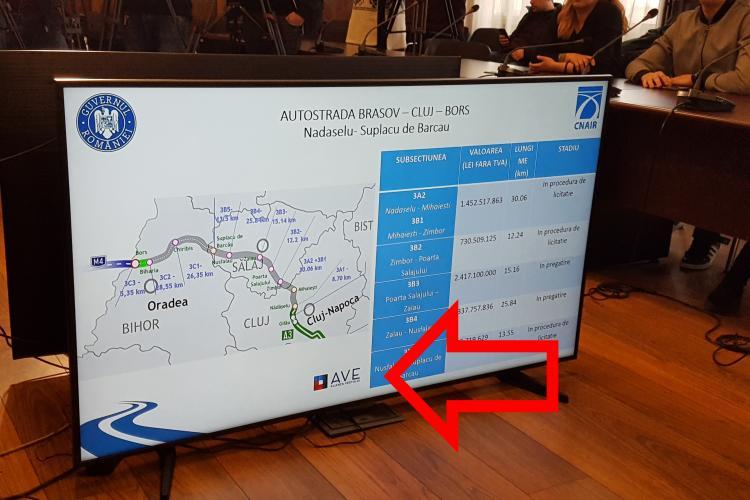 Alianța Vestului (AVE) nu există, dar sigla e pe toate proiectele europene MAJORE ale Ministerului - VIDEO