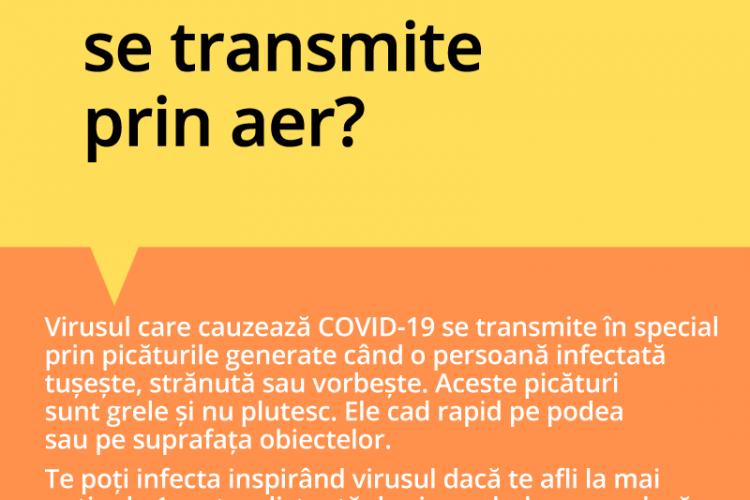 Coronavirusul nu se transmite prin aer