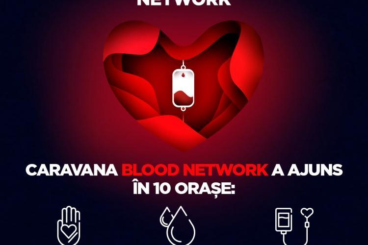 Mii de vieți au fost salvate datorită celor peste 1.450 de oameni care au donat sânge în cadrul caravanei mobile Blood Network