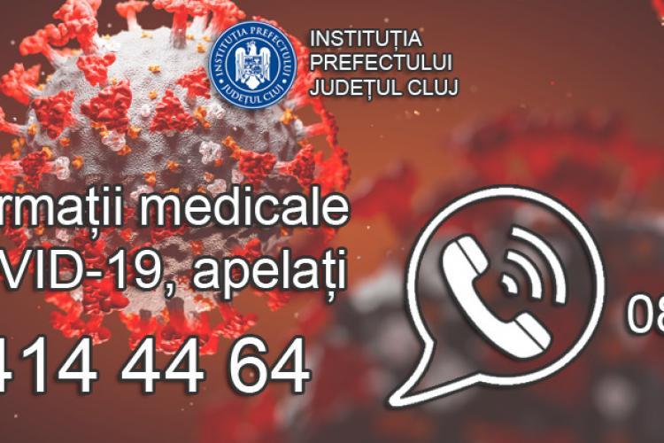 S-a înființat o nouă linie telefonică dedicată pentru informații legate COVID-19 la Cluj
