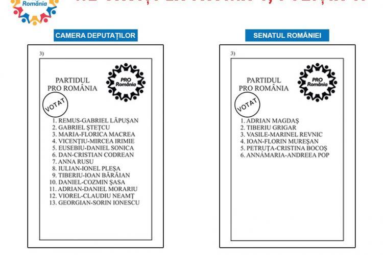 5 motive să votezi PRO România la alegerile din 6 decembrie (P)