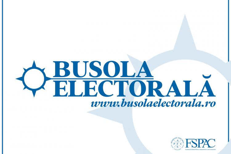 Busola electorală 2020 lansată la Cluj. Funcționează ca și Trump-metrul