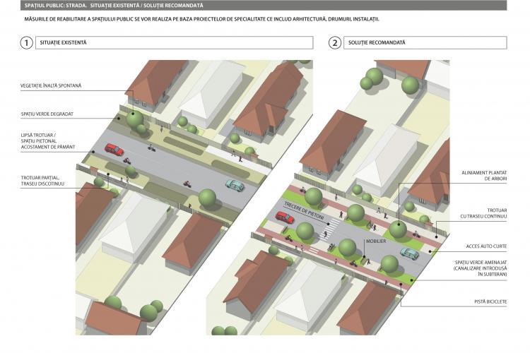 Consiliul Județean Cluj impune în 18 comune cum se vor construi noile case. Se face regulament ilustrat grafică