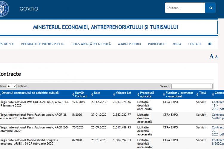 Premieră la Ministerul Economiei! Românii pot vedea acum on line toate contractele încheiate cu statul