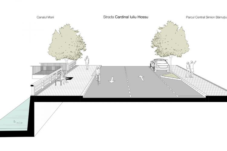 Cum va arăta strada Cardinal Iuliu Hossu după modernizare! - FOTO