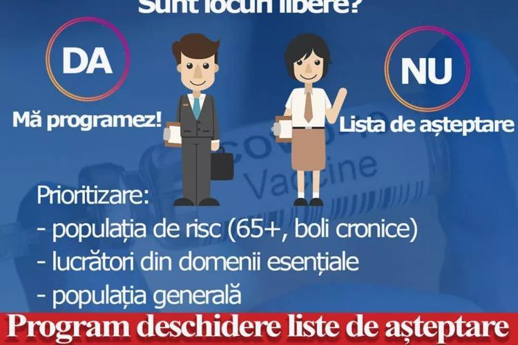 Cluj: Listele de așteptare pentru vaccinarea anti-COVID vor fi deschise începând de azi