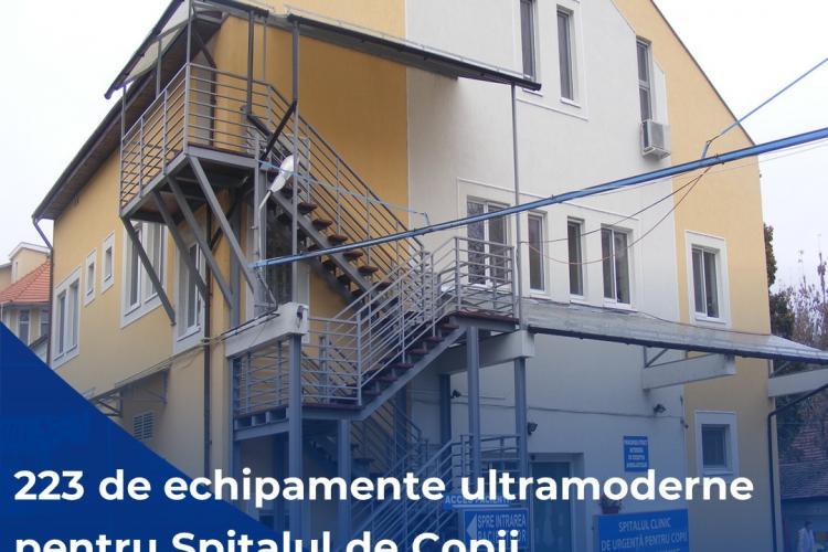 Peste 200 de noi echipamente medicale ultramoderne vor intra în dotarea Spitalului de Copii