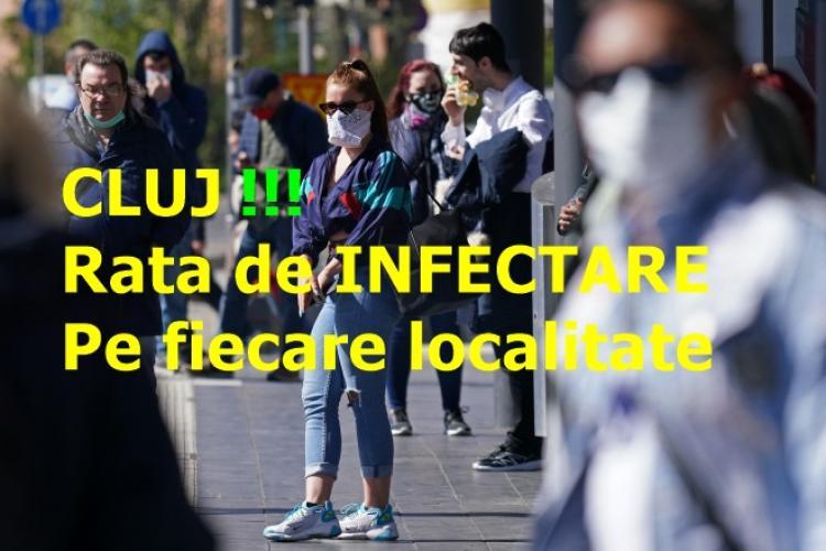 Rata de infectare în Cluj-Napoca a SCĂZUT sub 7 la mie! Lista incidențelor pentru fiecare localitate din județ