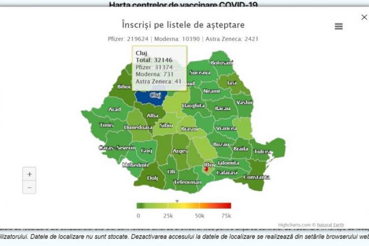 La Cluj sunt 32.000 de oameni, Mehedinți nu mai e nicio persoană în așteptare, dar ambele județe au număr similar de locuri disponibile