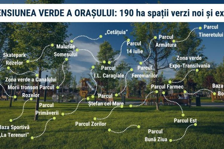 Vești bune pentru clujeni! Clujul vrea să bată Bucureștiul la calitatea parcurilor: Avem 190 de hectare de parcuri noi