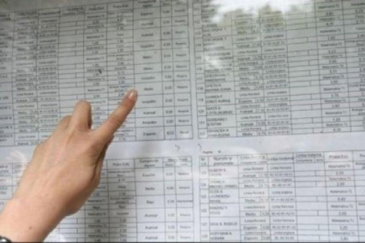 BAC 2021: Numai trei medii de 10 s-au înregistrat la examenul de Bacalaureat din Cluj