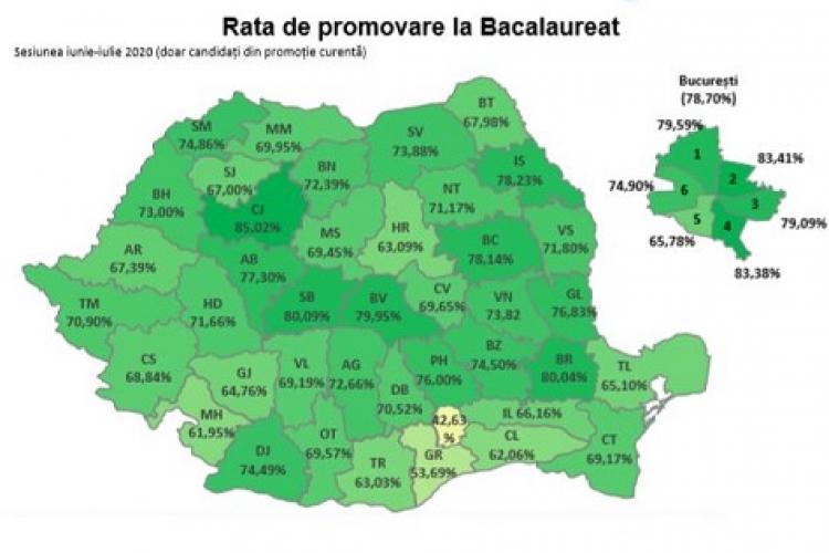 Rezultate Bacalaureat 2021. Județul Cluj, cea mai mare rată de promovabilitate la BAC, din România