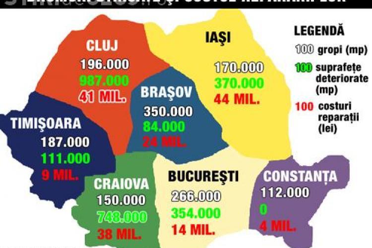 Iarna a lasat in urma 1,2 milioane de metri patrati de drumuri distruse, pe Regionala Cluj