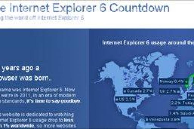 Google renunta din august la browserele vechi