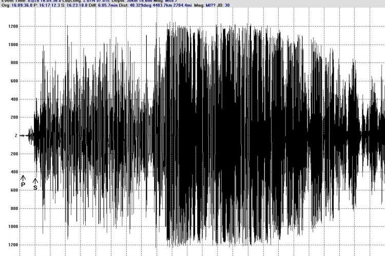 Cutremur pe litoralul romanesc al Marii Negre