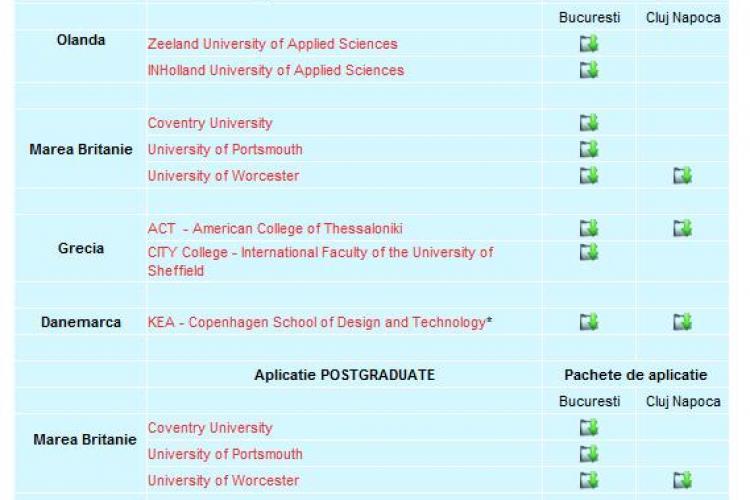 Vrei sa studiezi la o universitate din strainatate? Acum poti fi admis direct de la Cluj in timpul RIUF 2011, in 25 octombrie. Termen limita-20 octombrie
