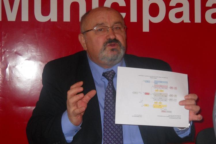Ion Vuscan: noua lege a invatamantului va avea consecinte grave. Vezi aici ce propuneri are consilierul PSD FOTO