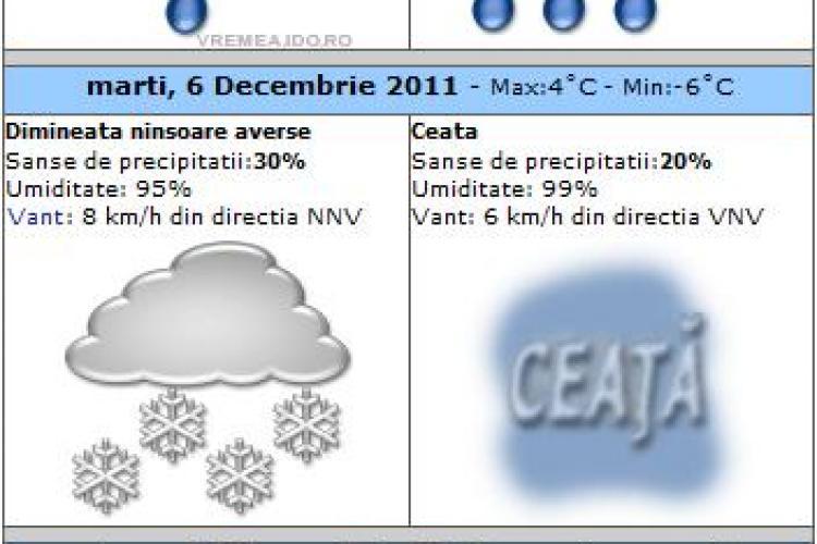 Ninsori si ploi la Cluj saptamana aceasta. Vezi cum va fi vremea in urmatoarele 7 zile