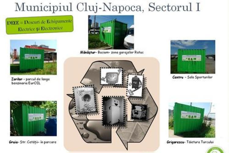 Colectare echipamente electrice si electronice la Cluj, sambata 3 decembrie. Vezi unde sunt punctele de colectare