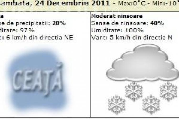 Ceata si ninsoare slaba de Craciun la Cluj! Vezi cum va fi vremea