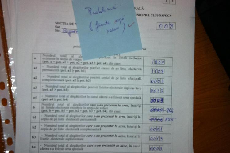 Nicoara il acuza pe Boc ca a fraudat alegerile! Vezi probele si RASPUNSUL PDL Cluj