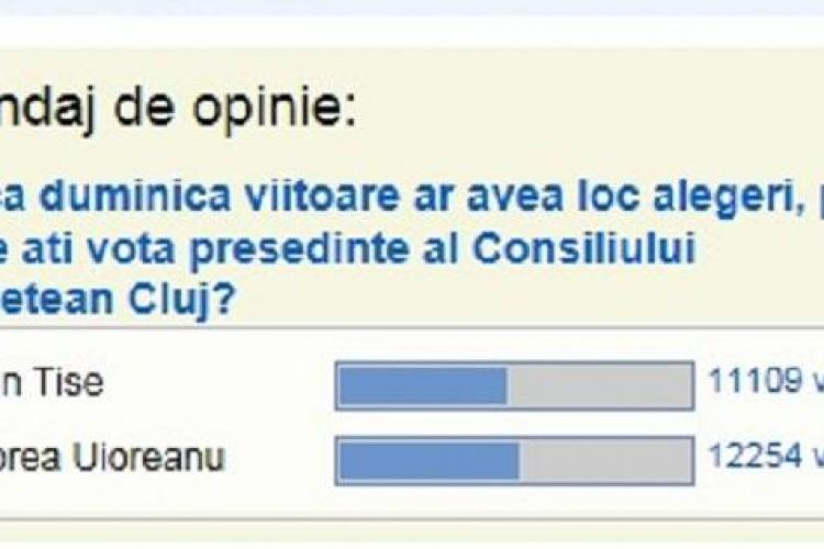 SONDAJ STIRI DE CLUJ: Lupta stransa pentru Consiliul Judetean Cluj