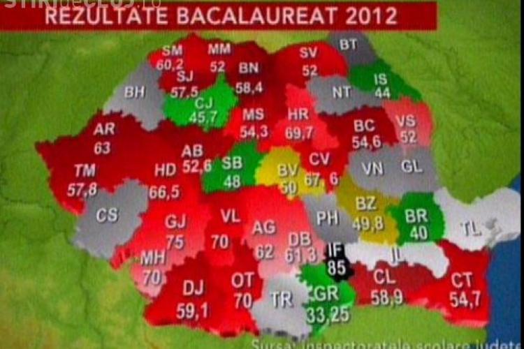 BACALAUREAT 2012! Vezi topul judeţelor la promovabilitate! CLUJUL stă bine