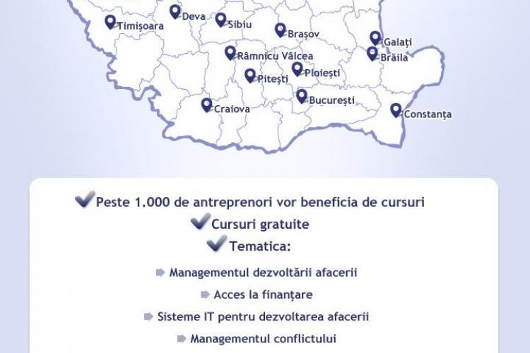 Clubul Întreprinzătorului Român organizează training-uri pentru antreprenori!