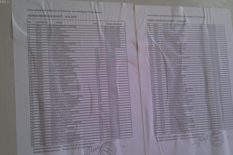 UMF Cluj a afisat rezultatele la examenul de admitere 2010. Vezi pe STIRI de CLUJ lista cu cei admisi si respinsi la facultate - Galerie FOTO