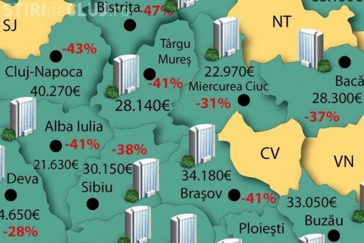 Cu cât s-au ieftinit apartamentele în Cluj-Napoca, în patru ani de criză
