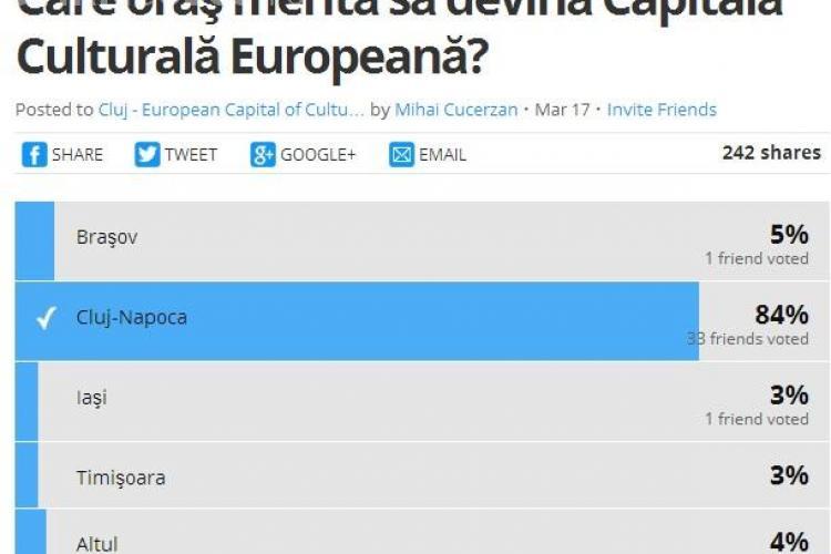 Care oraş merită să devină Capitală Culturală Europeană? VOTEAZĂ și dă SHARE pe FACEBOOK