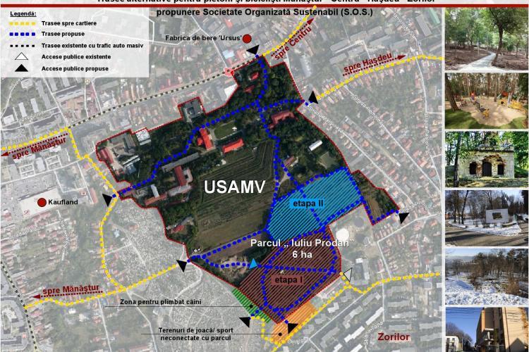 Deschideți Campusul USAMV traficului pietonal și de biciclete! Scrisoare DESCHISĂ