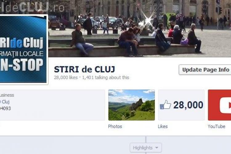 Știri de Cluj, cel mai citit ziar local, sărbătorește o cifră rotundă și pe Facebook. MULȚUMIM! - FOTO
